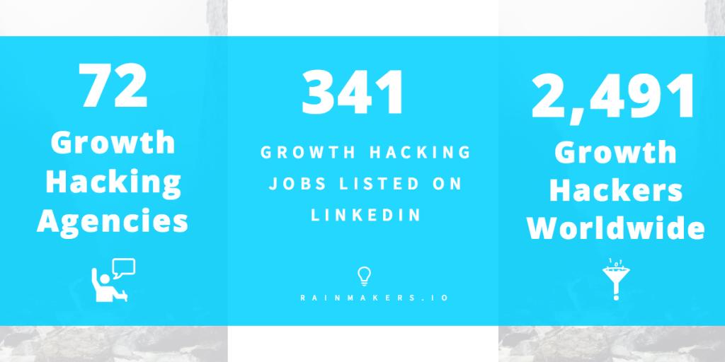 growth hacker jobs on LinkedIn