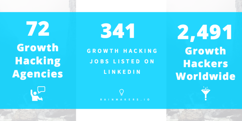 growth hacker jobs on LinkedIn