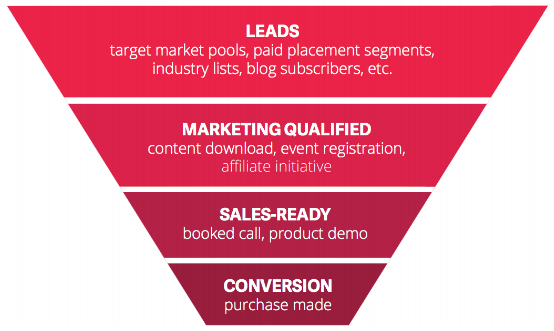Marketing-funnel.png