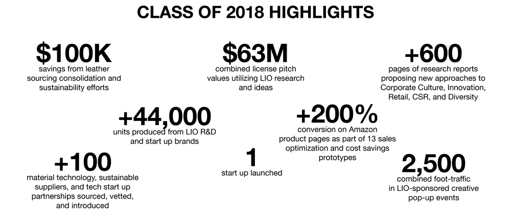 Class of 2018 Achievements.png