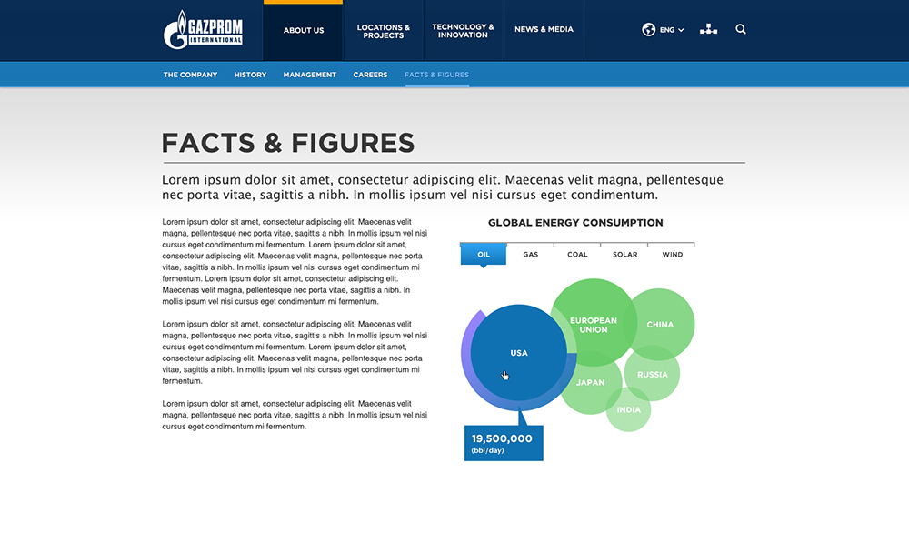 gazprom_screens_0002_facts & figures.jpg
