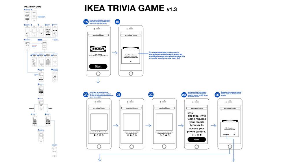 IKEACaseStudy4.jpg
