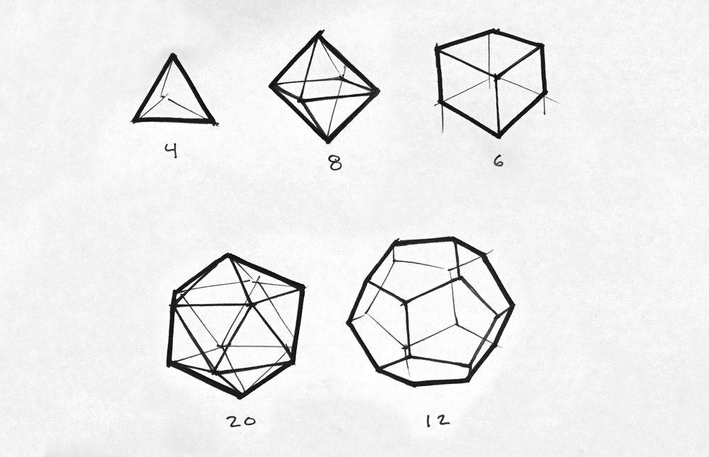 The 5 polyhedra