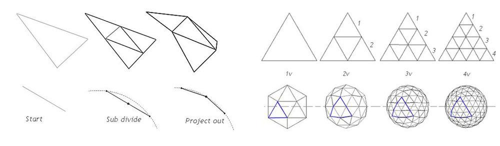 icosahedronSubdivision