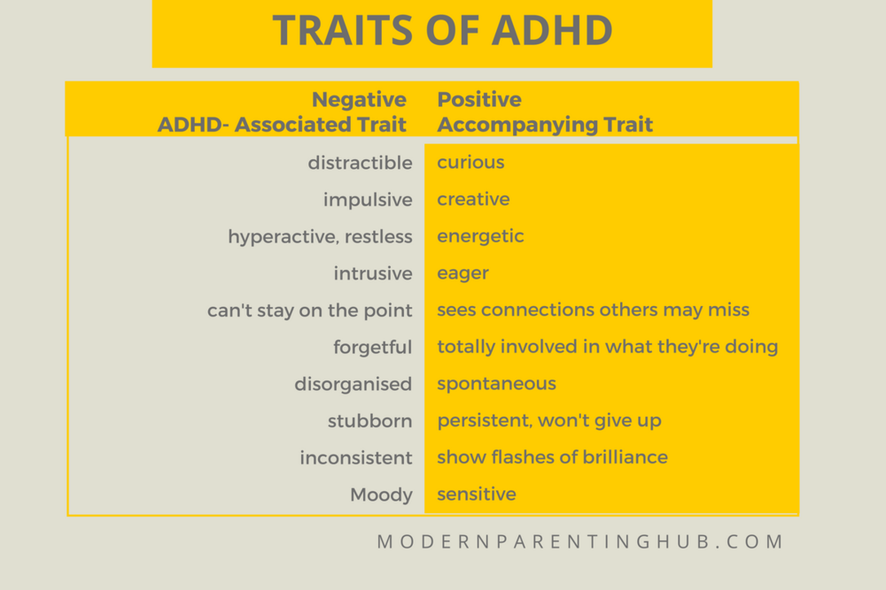 Copy of SUBTYPES OF ADHD.png