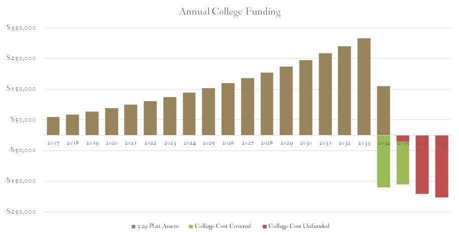 College_Funding_Chart.jpg