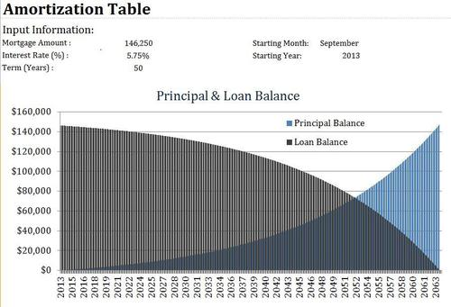 Loan-Amortization-Example.jpg