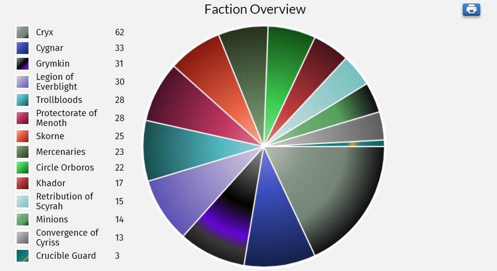 wtcfactions.JPG