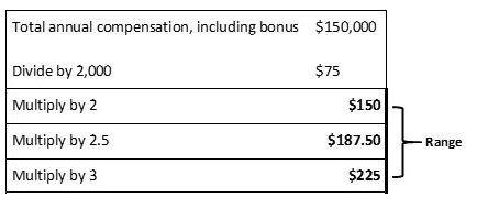 billing rate table image.jpg