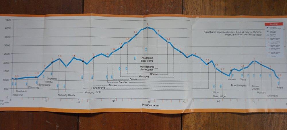 annapurna base camp trek map-min.jpg