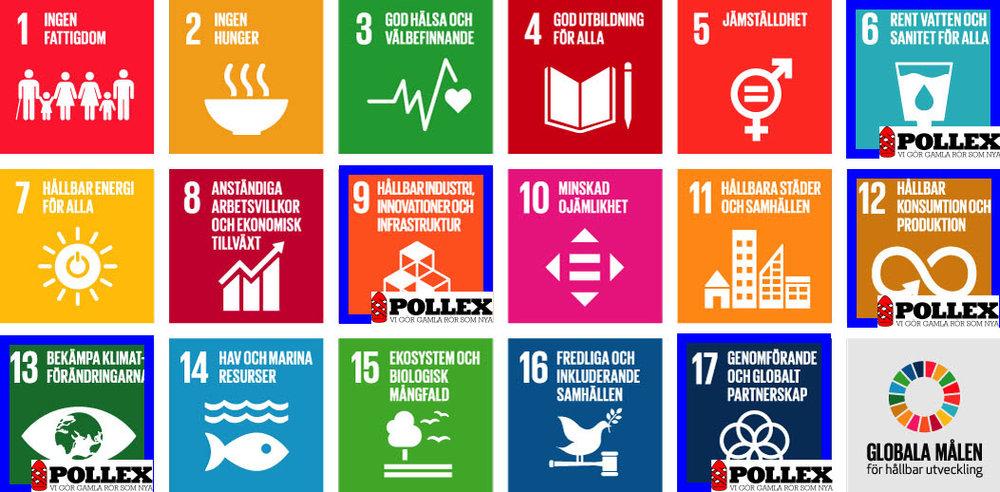 Pollex har valt att fokusera på 5 av de 17 målen - 6, 9, 12, 13 och 17.