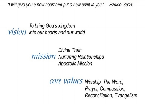 New Heart Community Church vision, mission and core values