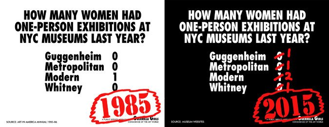 Guerrilla Girls How Many Women Had One-Person Exhibitions at NYC Museums Last Year?