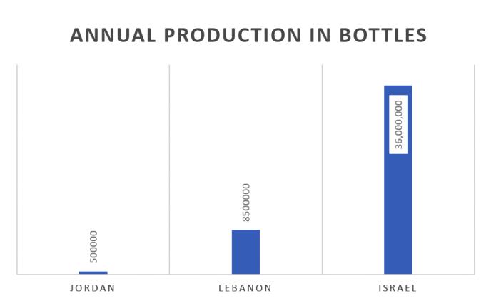 jordan production.png