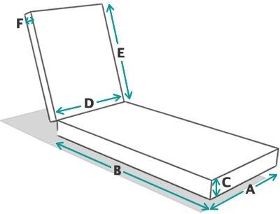 Chaise / Sun Lounger Cushions -