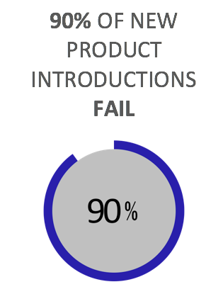 why-startup-fail-investment-how-to-invest.png