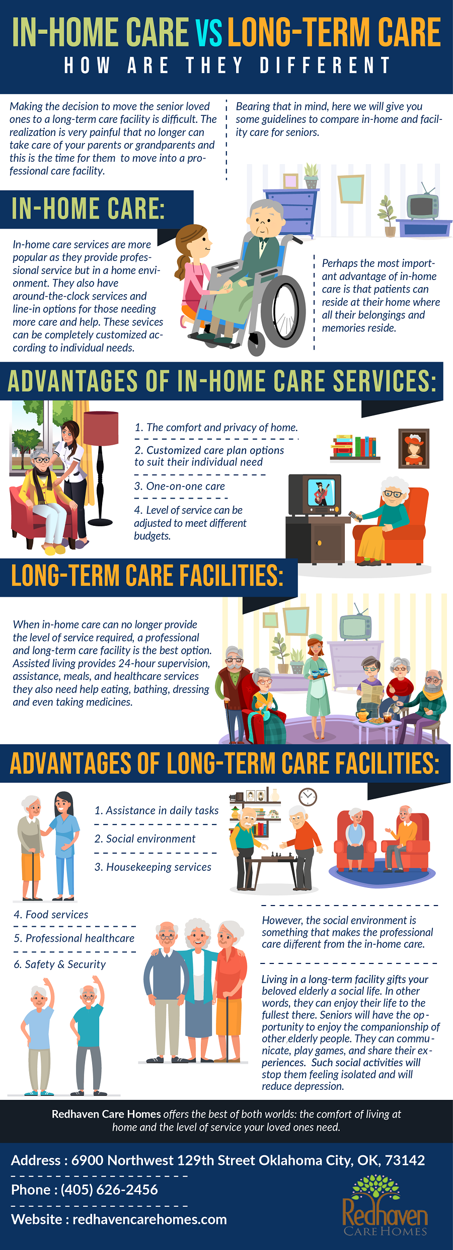 In-Home Care vs Facility Care.png