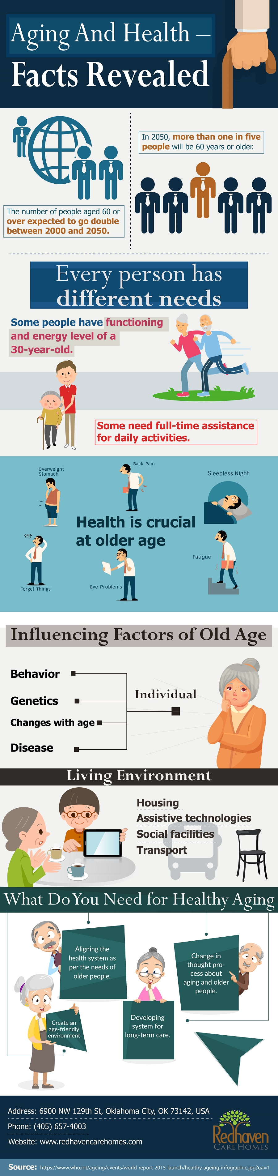 Aging and health facts revealed