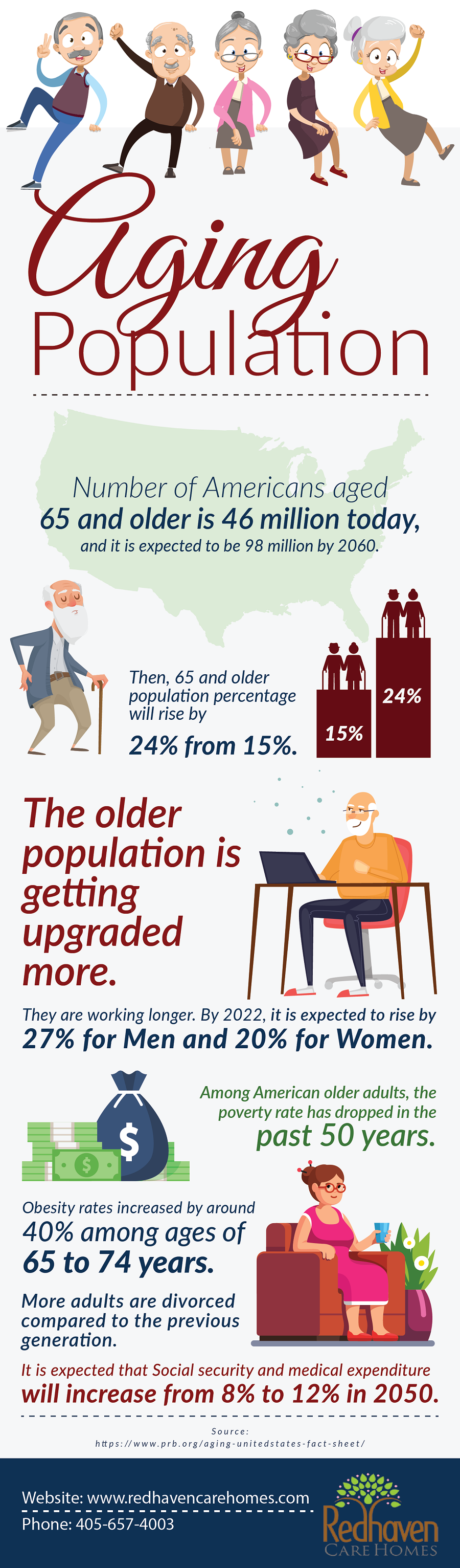 Aging population in US.png