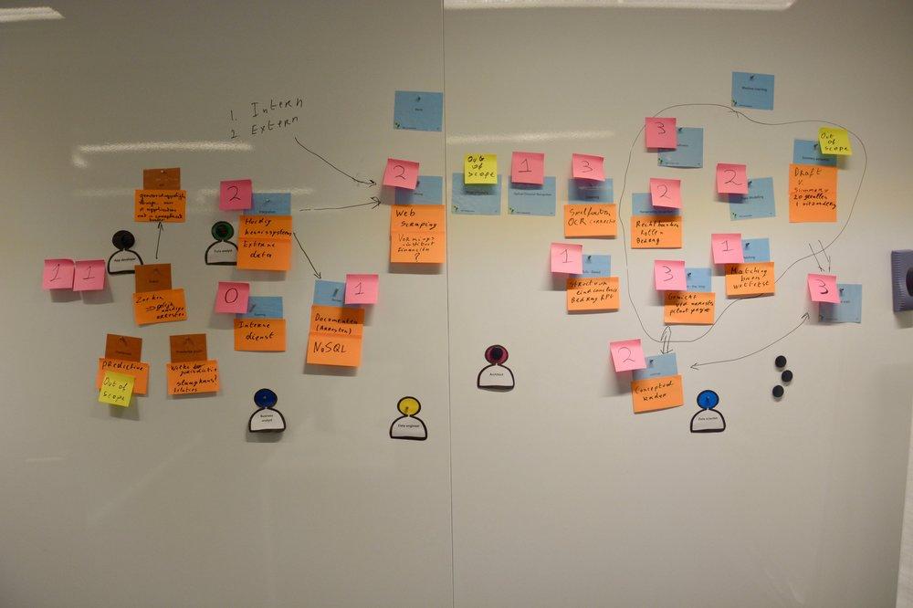 data insights workshop