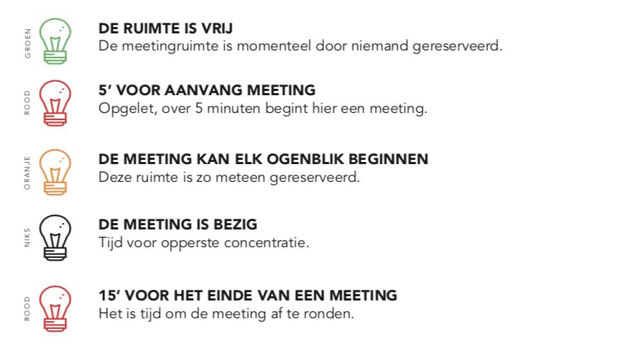 smart meeting rooms
