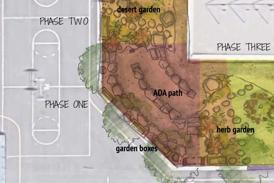 awkward space master plan image crop