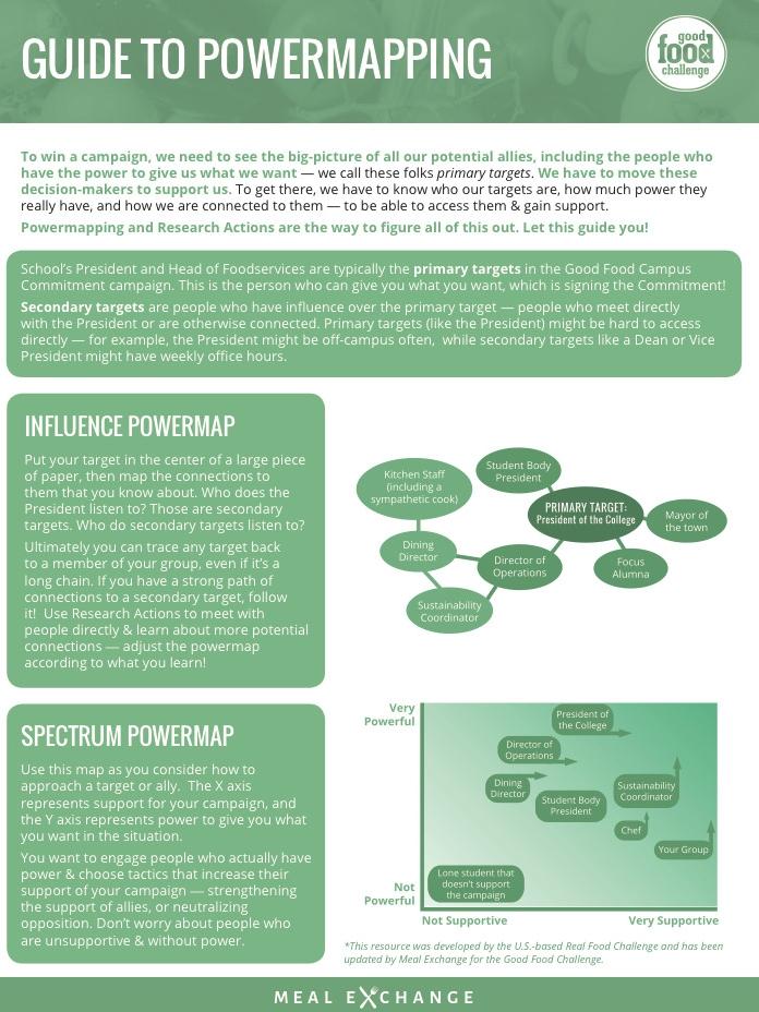 Guide to Powermapping -