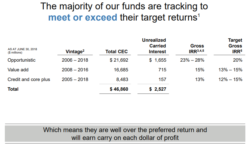 Photo #3 - Fund Target Returns.png