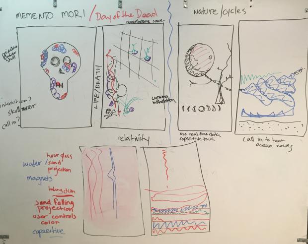 Initial concept exploration.