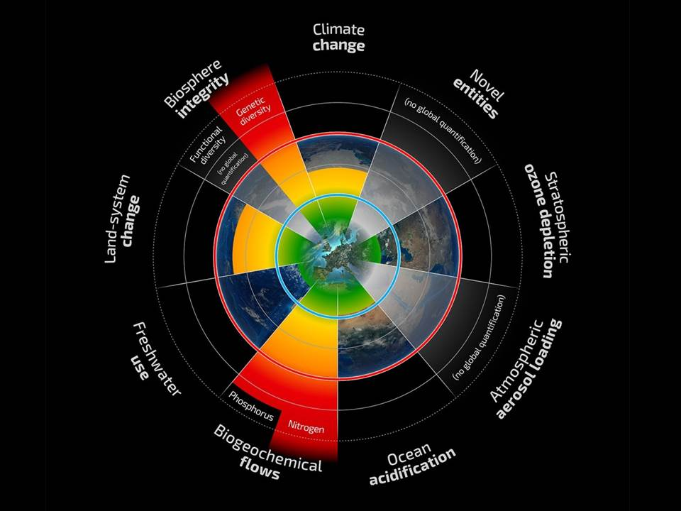 Limiti-planetari-Ciccarese.jpg