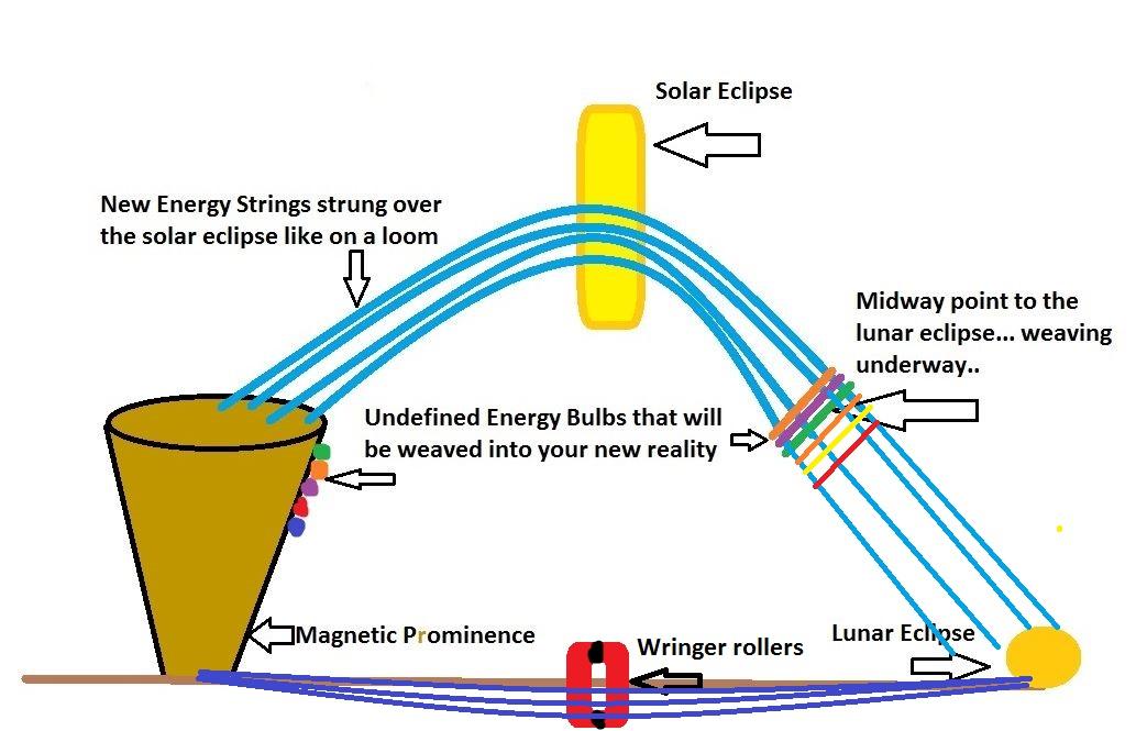 energy-weave1