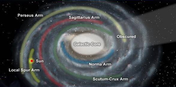 guideGalaxy-galacticCore