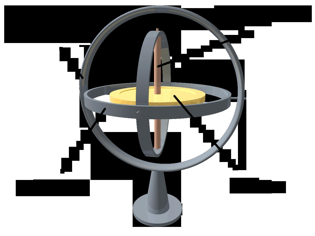 3D_Gyroscope