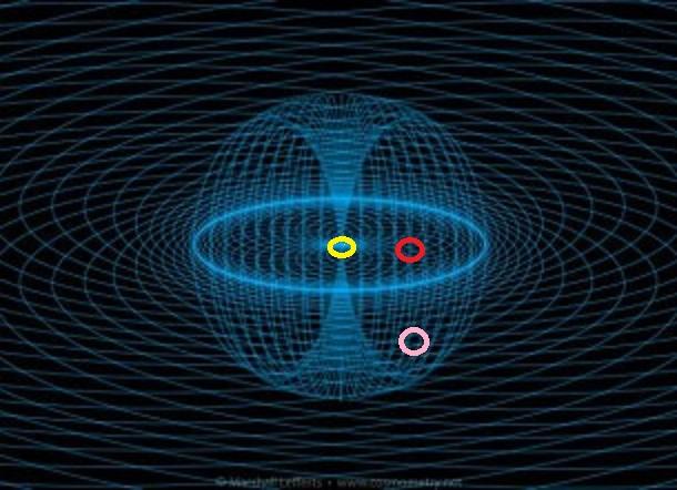 energy-spiral-vortex-305x221