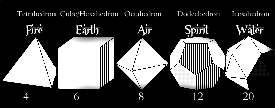 platonic-solids3.jpg