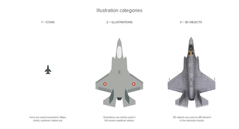 illustrationcategories.jpg