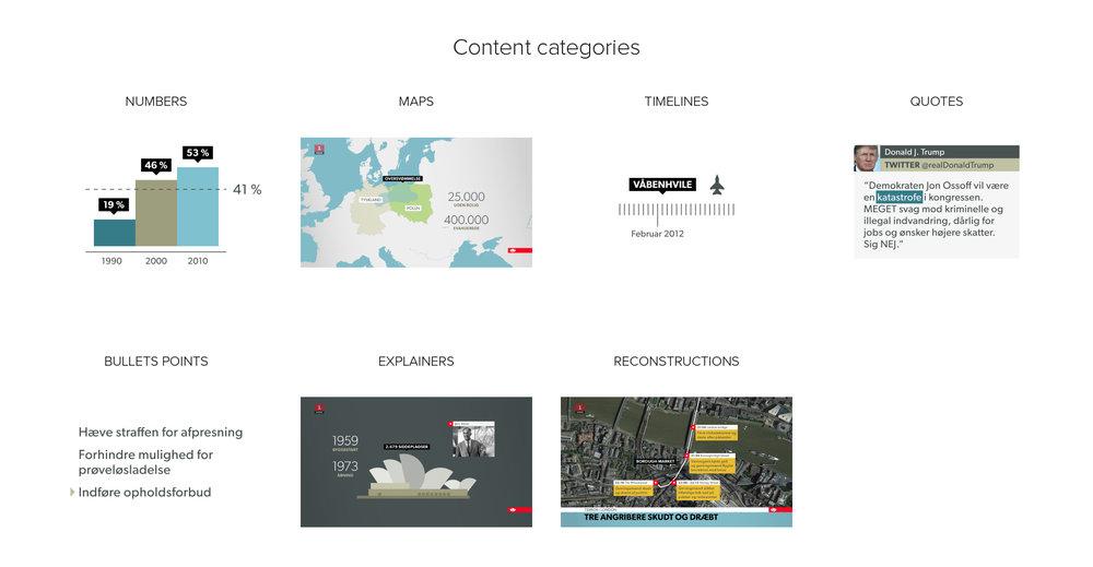 contentcategories.jpg