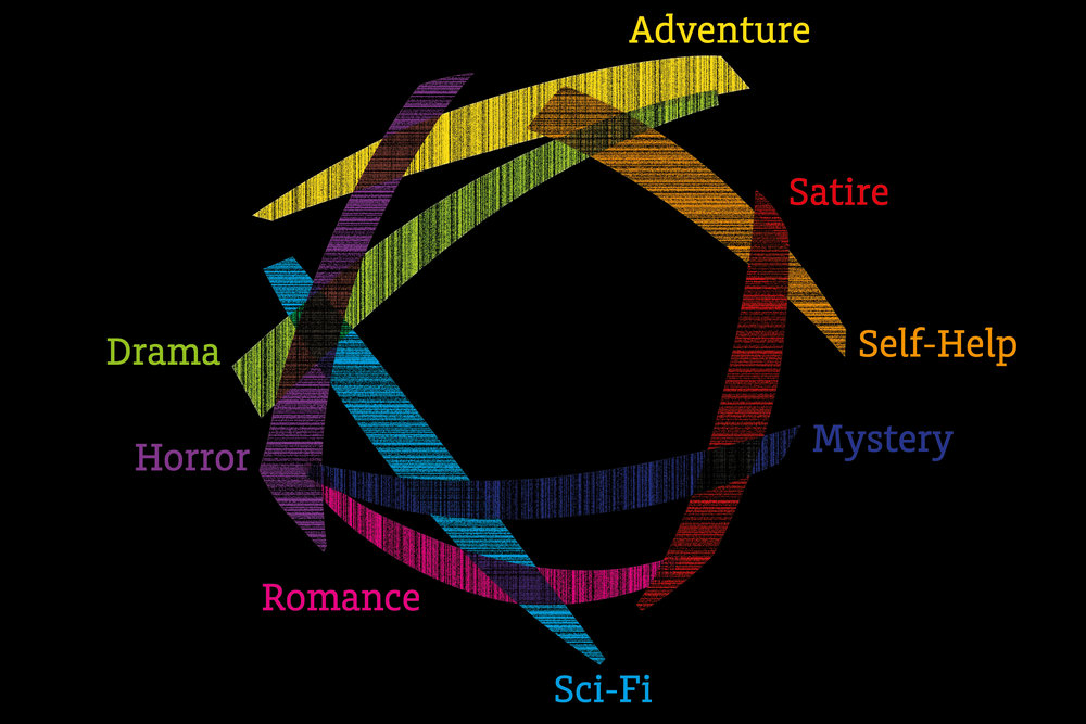 SYMBOL  Book Categories  Visual System