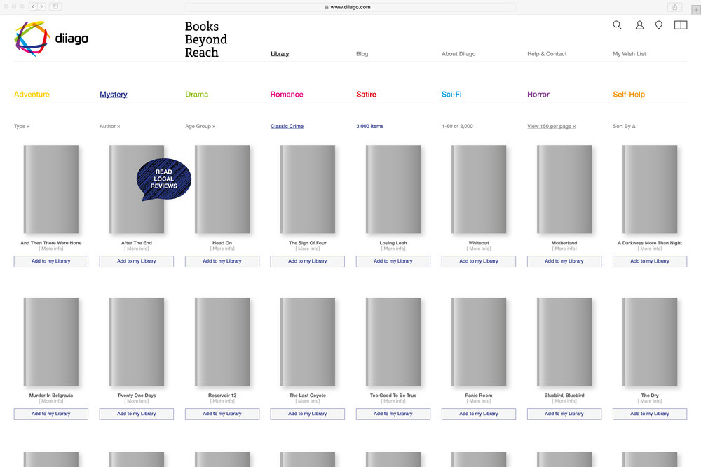 WEBSITE  Displaying Book Categories & Local Reviews  Digital Experience