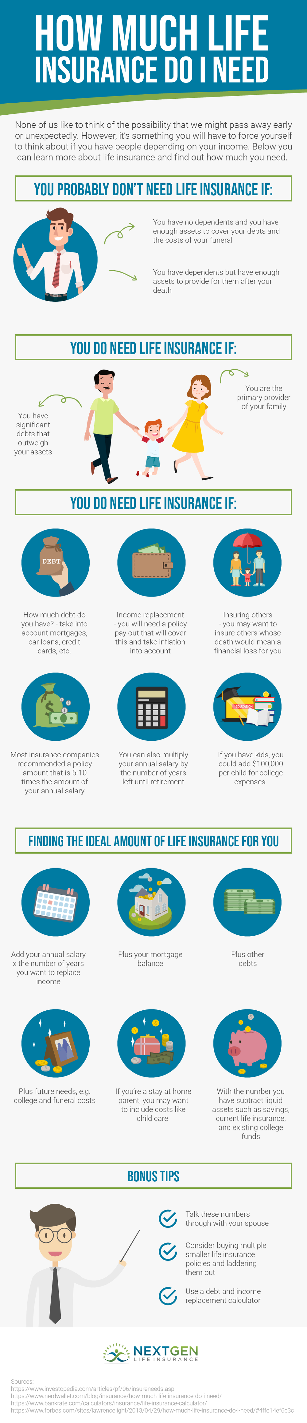 Infographic Design By  Do I need life insurance