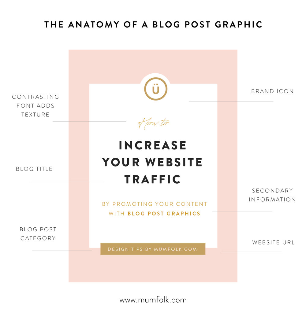 ANATOMY of blog post graphics.jpg