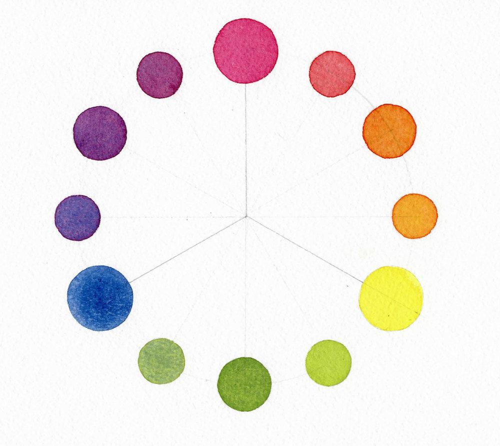 Cool Color Wheel