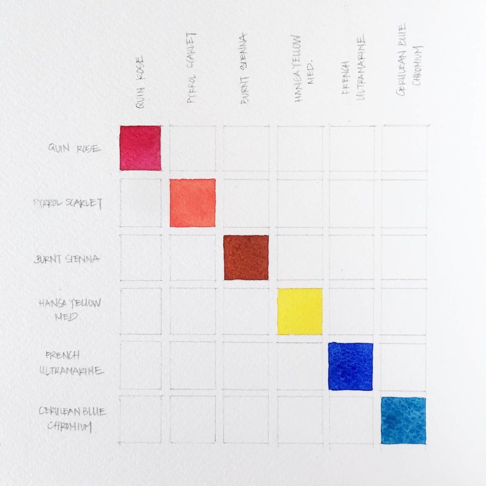 5 types of watercolor charts type 4 color mixing chart rae color chart diagonalg nvjuhfo Images
