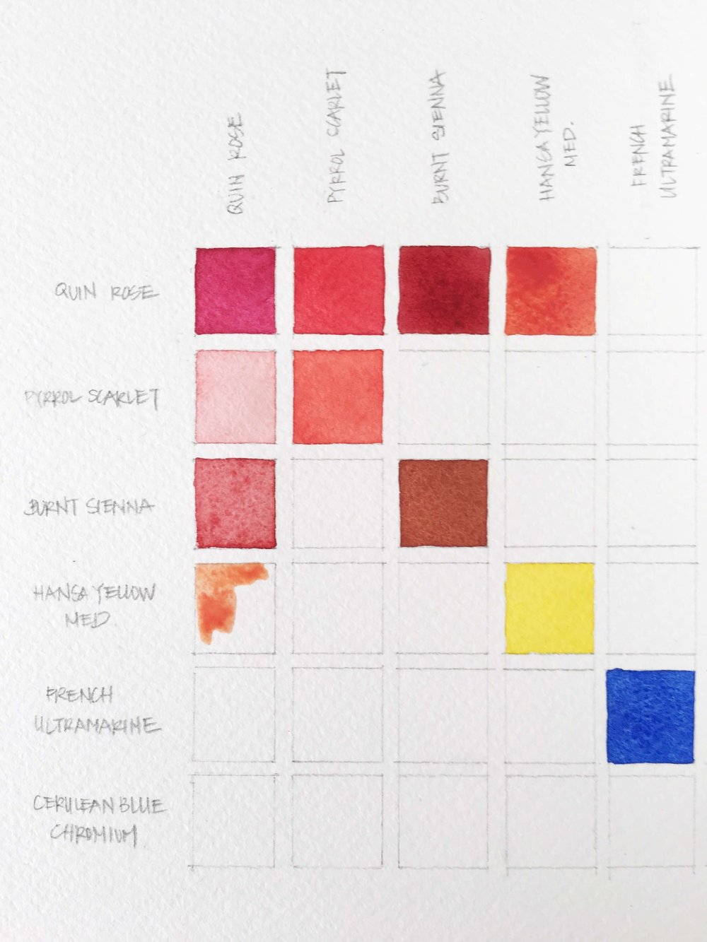 5 types of watercolor charts type 4 color mixing chart rae painting the lighter value of quin rose hansa yellow med after painting the full value nvjuhfo Images