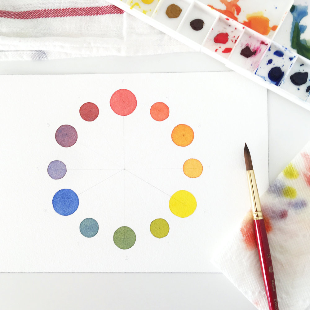 Watercolor Color Wheel