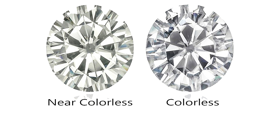easy scale freedman grading c learn series tackling blogs diamond colorless the diamonds near col first quick color