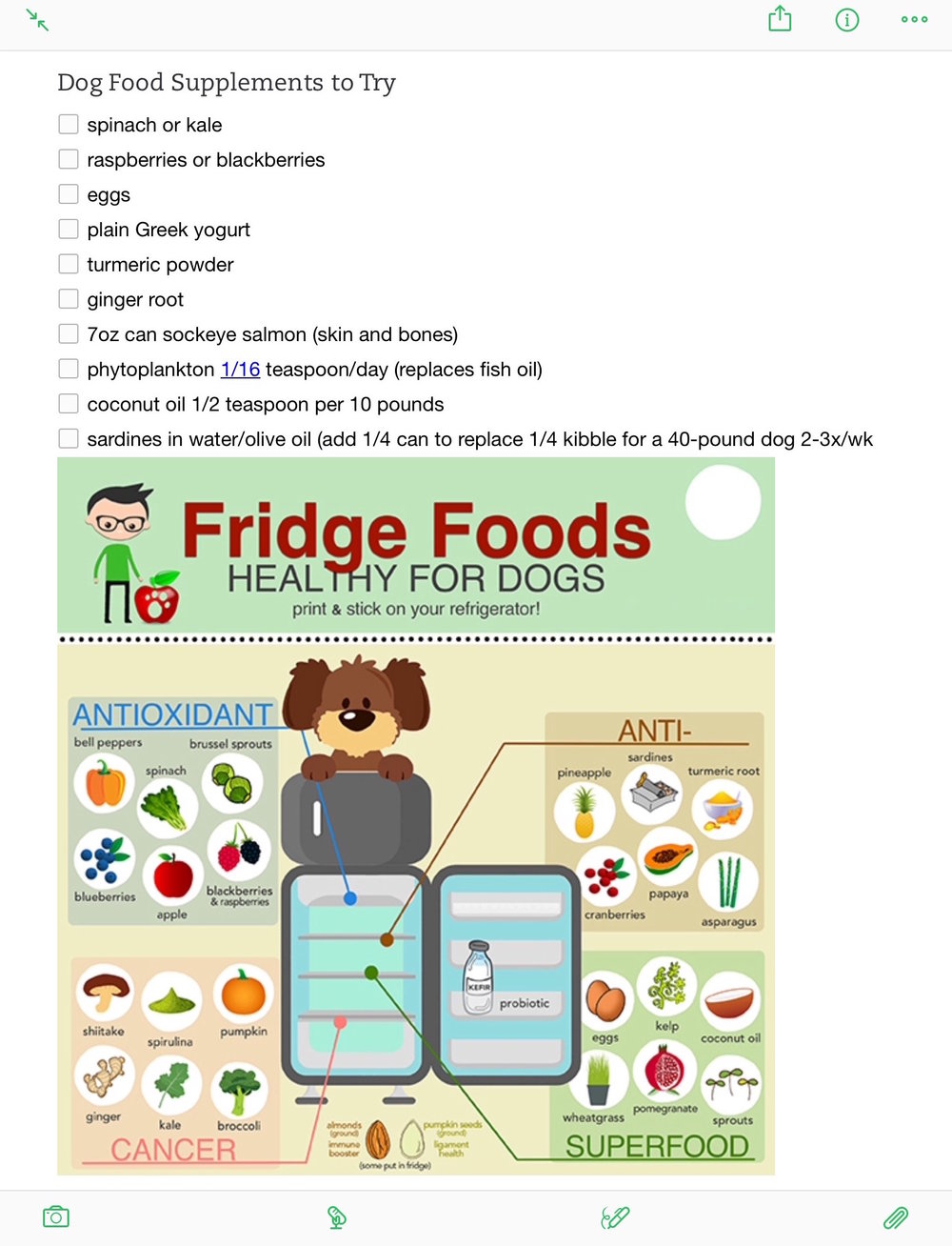 Love how easily the Fridge Foods infographic from Planet Paws clipped into Evernote. Now, when I'm grocery shopping, I can easily add variety to what I'm buying to supplement our pups' kibble.