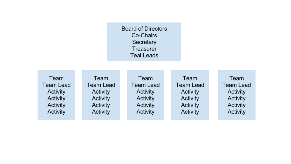 Bobcat Booster Table of Organization.png