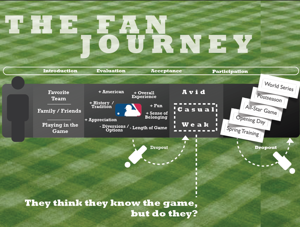 We reimagined baseball as a modern entertainment media property. More →
