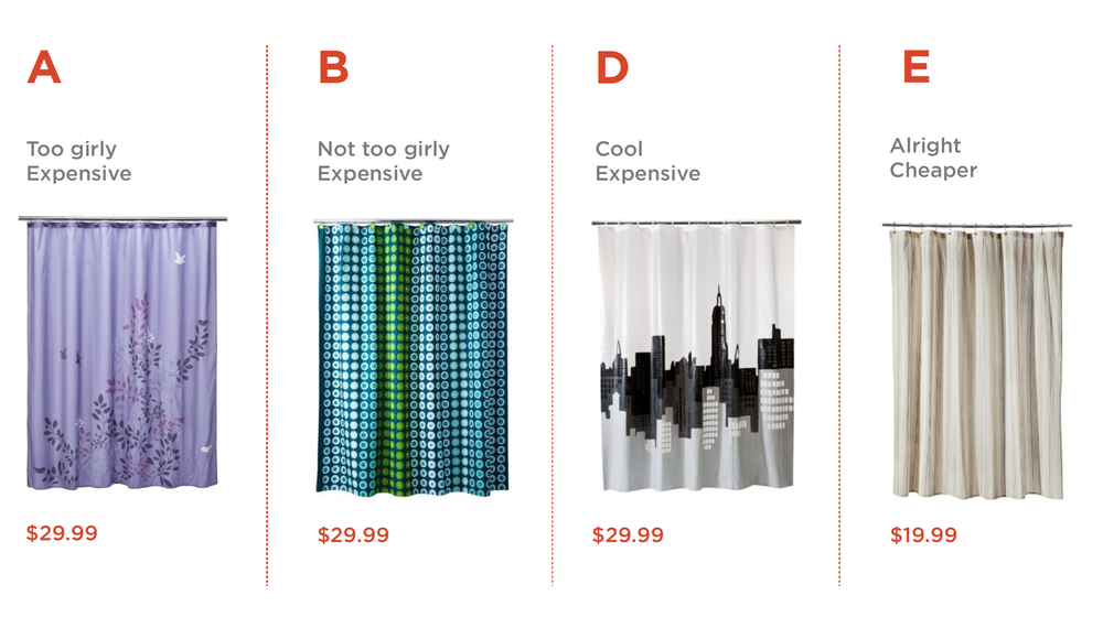 Four shower curtain options. Which one would  you  choose?